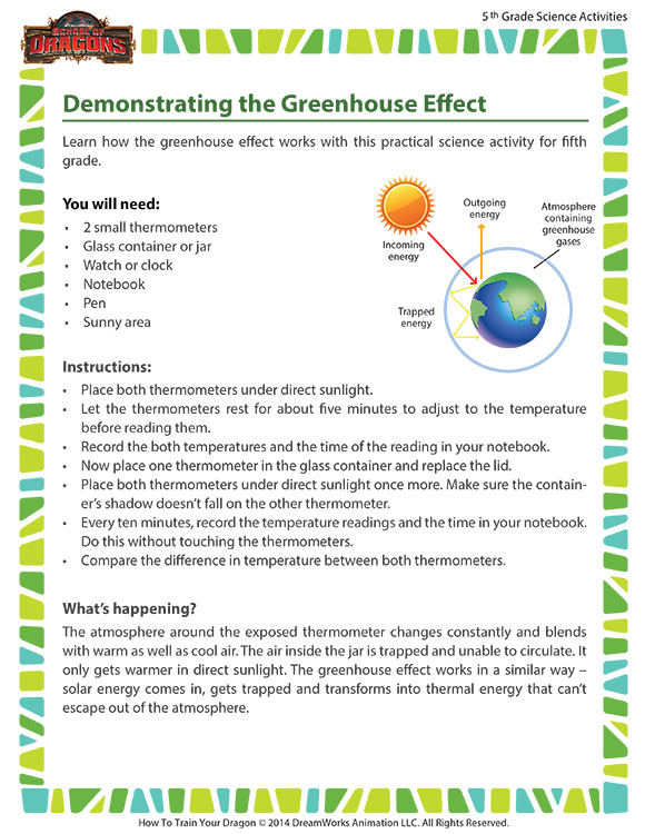 science greenhouse effect worksheet science best free printable worksheets. Black Bedroom Furniture Sets. Home Design Ideas