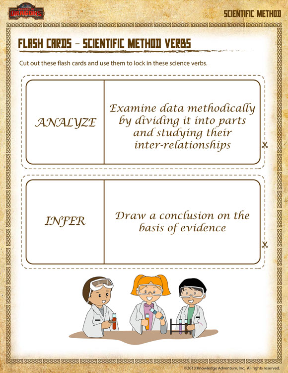 picture relating to Printable Scientific Method Worksheet titled Flash Playing cards Medical Technique Verbs Impression - Worksheets - SoD