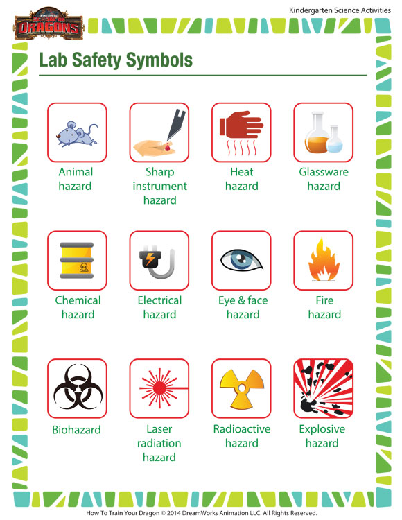 Lab Safety Symbols Worksheet Middle School Printable SoD