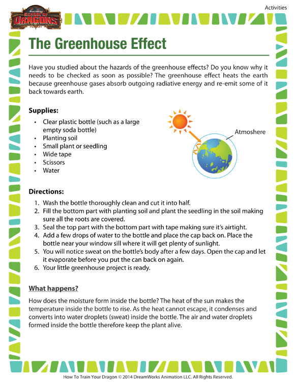 The Greenhouse Effect Science Activity For 6th Grade