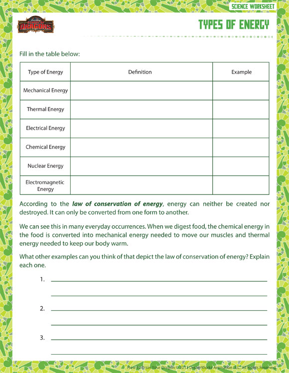 Types of Energy View – Printable 6th Grade Science Worksheet – SoD