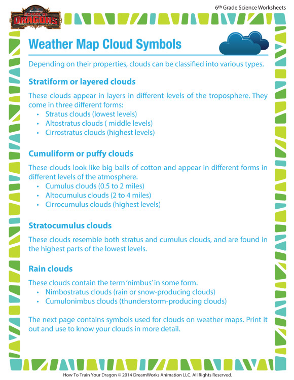 Weather Map Cloud Symbols View 6th Grade Science