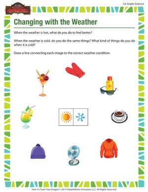 Changing With The Weather – 1st Grade Science Worksheet– School Of