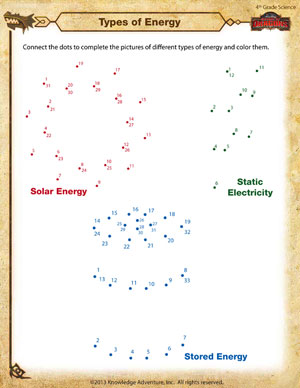 Types of Energy – Online Science Worksheet for 4th Grade - School of ...