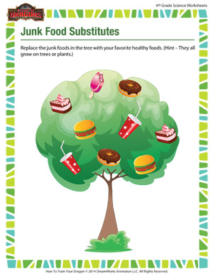 Junk Food Substitutes – Science Printable Worksheet for Fourth Grade ...