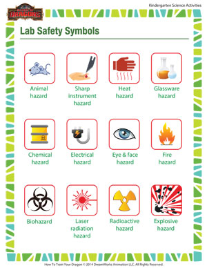 Lab Safety Symbols – Middle School Science Printable – SoD