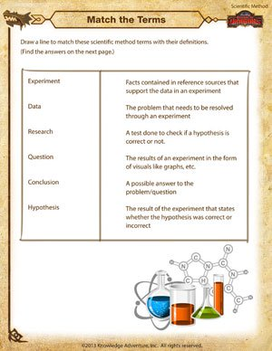 Match the Terms - Printable Scientific Method Worksheets for Kids