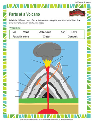 Parts of a Volcano – Free Science Worksheets for 3rd Grade ...