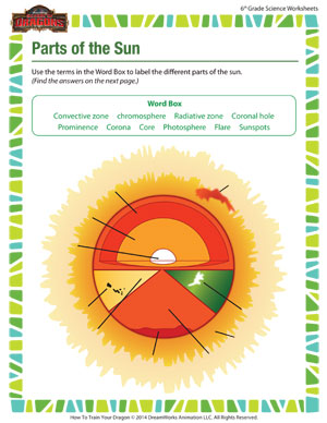 Worksheets Sun Worksheets parts of the sun 6th grade science worksheets for children can you spot scientist