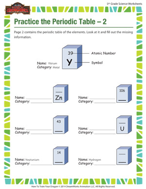 Practice the periodic table 2 chemistry for 5th grade school practice the periodic table 2 urtaz