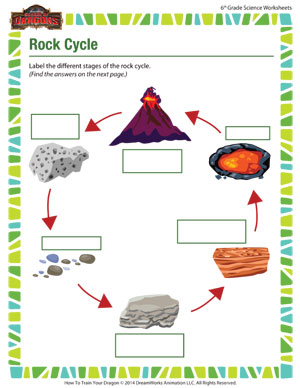 Rock Cycle – Printable Science Worksheet for Sixth Grade – School ...