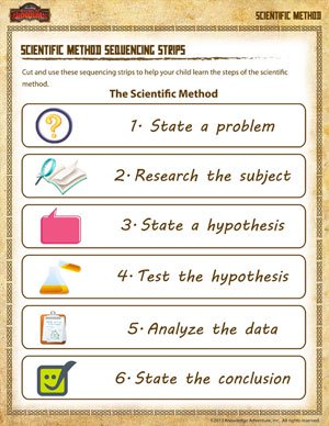 Worksheets The Scientific Method Worksheets scientific method sequencing strips worksheets strips