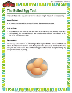 The Boiled Egg Test