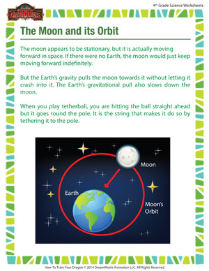 The Moon and its Orbit – 4th Grade Astronomy – School of ...