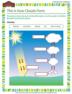 types of clouds worksheets free printable and cloud weather for ...