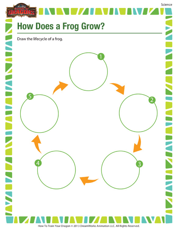 How Does a Frog Grow? - Printable science worksheets for 2nd grade