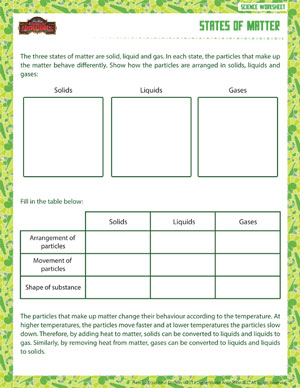 States of Matter - 6th Grade Physical Science Worksheet - SoD